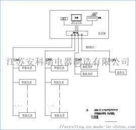 上海铁力路2号地块项目电力监控系统的设计与应用