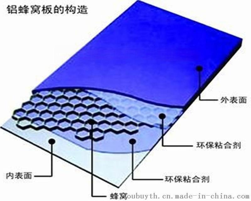 鋁蜂窩板專業供應商【訂製加工】