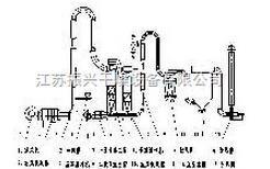 JG-200型强化气流干燥机
