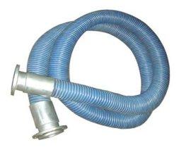 化工类复合软管