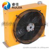 油冷却器散热器AH1680 睿佳风冷却器