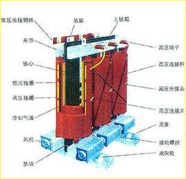 SCB10-315/35干式电力变压器
