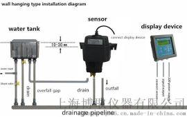 上海博取仪器专业水质分析制造商ZDYG-2088Y型中文在线浊度仪