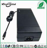 42V5A 电池充电器 42V5A 欧规CE认证 42V5A充电器