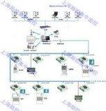 溫溼度聯網監控系統(MacBase-BTM)上海機房監控