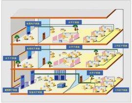 江海电子综合布线/机房布线系统