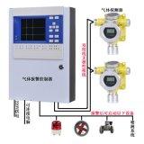 工業用氨氣報警器 氨氣探測器主機