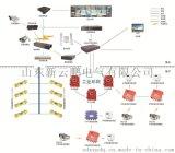 井下视频监控-煤矿视频监控系统