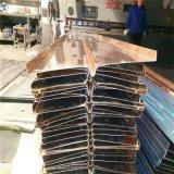 專業供應銅板 T2紫銅止水板 W型止水銅板可加工