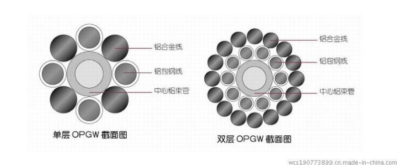 OPGW-48B1-120光缆批发 70截面架空地线复合光缆,OPPW光缆厂家