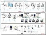 杭州匠兴科技MDC系统软件