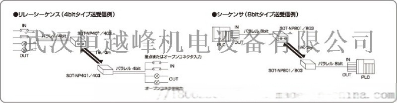 日本东洋电机光电传感器SOT-NS802B