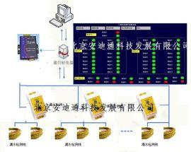 RS485通讯漏液报警器 不定位机房漏水检测监控模