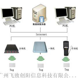 飛陽RFID智慧倉儲管理系統軟件