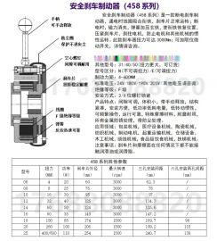 BFK458-08N/E盘式弹簧加压制动器断电抱闸