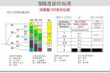 SIS(安全仪表系统)