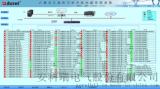 安科瑞電能管理系統在吉林省計量科學研究院項目的應用