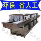 生肉厂屠宰厂肉类周转筐清洗机 连续式三段热水洗筐机厂家直销