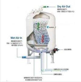 天然气干燥机
