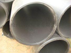 钢丝网骨架PE复合管直销厂,全规格现货订做