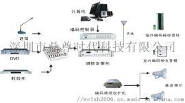 4G无线IP网络应急广播系统报价