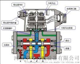 德国EMG纠偏对中伺服阀SV1系列维修