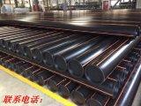 滄州燃氣管,滄州燃氣管廠家,滄州燃氣管供應,滄州村村通天然氣,滄州天然氣,滄州PE燃氣管廠家