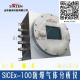 SICEX防爆气体分析仪