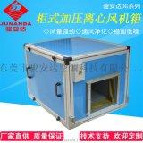 加壓空調送風櫃,箱式離心風機通風櫃