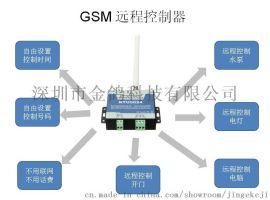 金鸽RTU5024 GSM远程控制器 GSM门禁