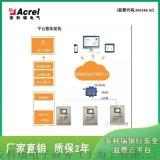 吉林省农业银行的智慧安全系统