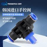 CDC手阀HVU06-06气动接头管道节流阀