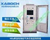 工业涂装废**放监测VOCs连续在线监测系统