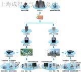 智能一体化电气建筑能效管理系统