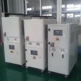 風冷冷水機_工業風冷冷水機_螺杆式風冷冷水機