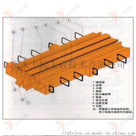 供应跨越式伸缩缝,多组式桥梁伸缩装置
