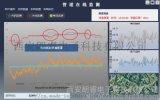 管道在线监测数据采集系统 LRGX-BJ-F60
