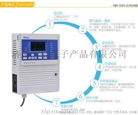 甲烷气体报警器监测甲烷浓度超标报警器