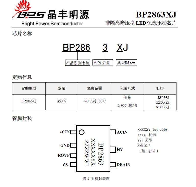 晶丰非隔离集成桥堆BP2863AJ/MJ