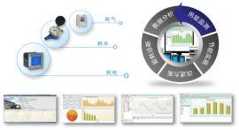 工業園區改造電力能源管理系統提供水電氣技術方案