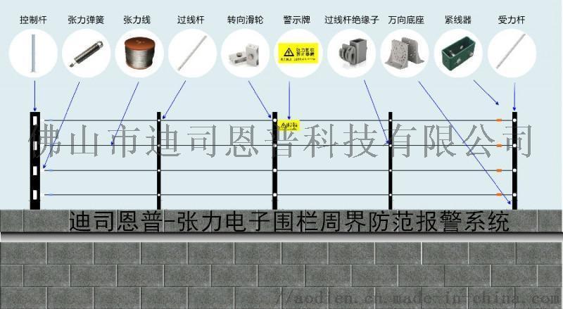 迪司恩普张力电子围栏周界防范报 系统供应厂家