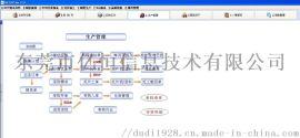 东莞深圳中山佛山惠州erp管理软件系统