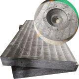 核辐射屏蔽室用含硼聚乙烯板材