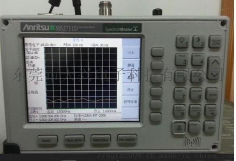 Anritsu安立MS96A 光譜分析儀
