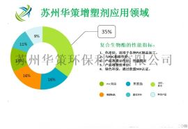 杭州改性塑料增塑剂 PVC环保增塑剂 无味增塑剂