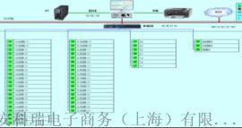 江蘇新泉汽車裝飾有限公司10kV項目電力監控系統