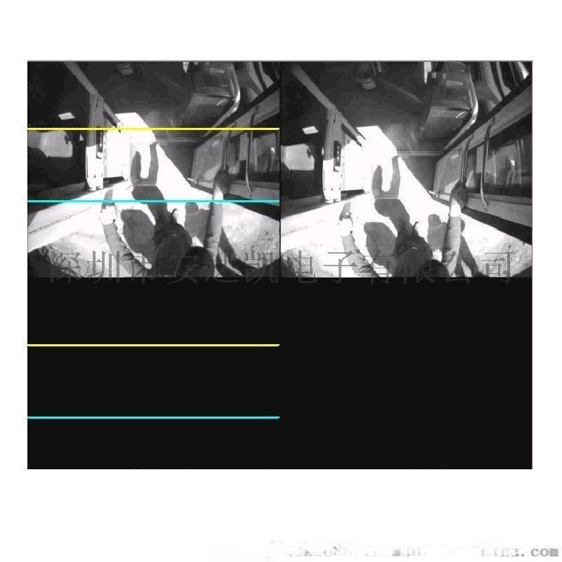 广场客流统计系统 视觉深度分析/GPRS 客流统计系统