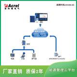 浙江省推广重点用能单位能耗在线监测系统能源计量管理