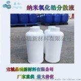 納米氧化鋯分散液 防腐耐磨塗料
