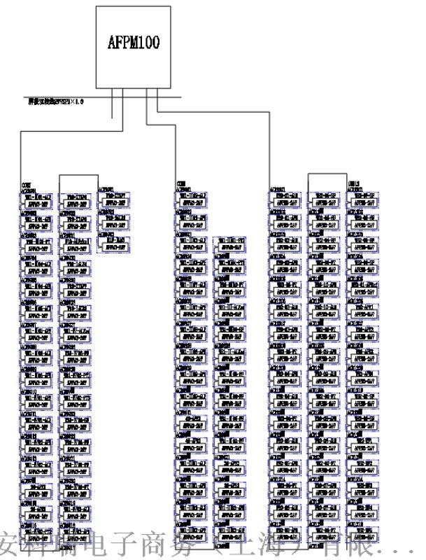 峴山花城項目消防電源系統的設計與應用